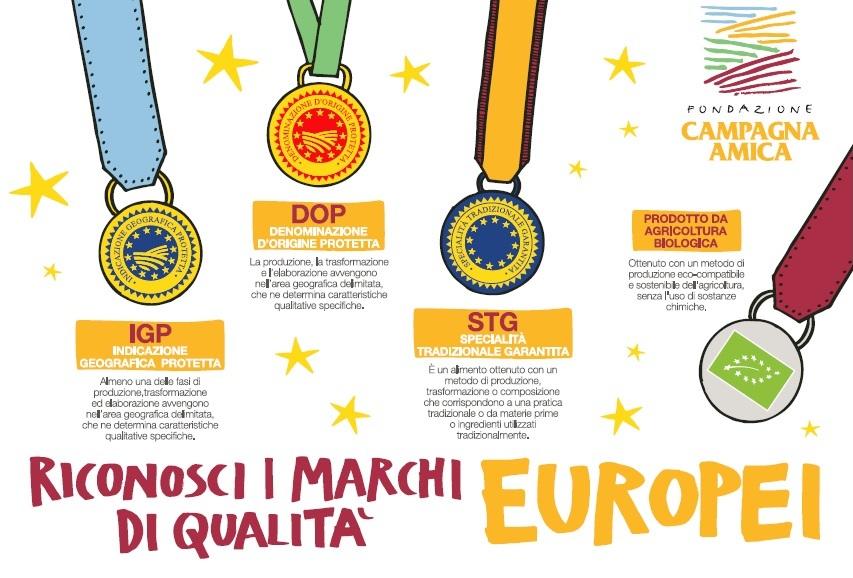 Marchi di qualità europei: ecco la guida che spiega come riconoscerli